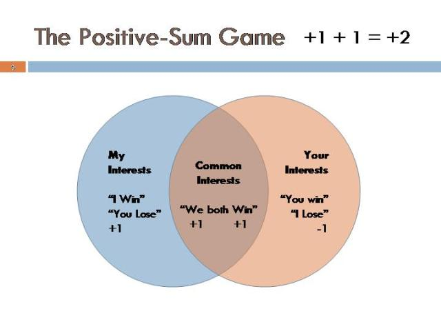 Positive Sum Game