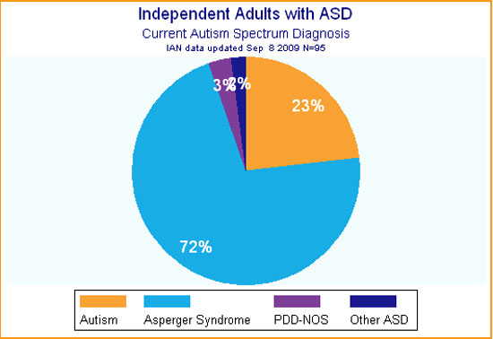 Aspergers_in_adults