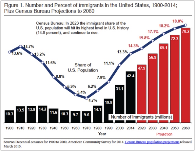 the-hart-celler-immigration-act-of-1965-center-for-hart-cellar-act-l-98e3d1285878cb48