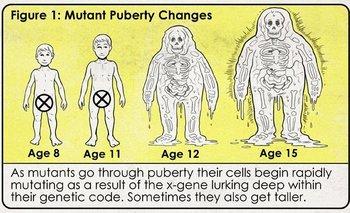 mutant puberty