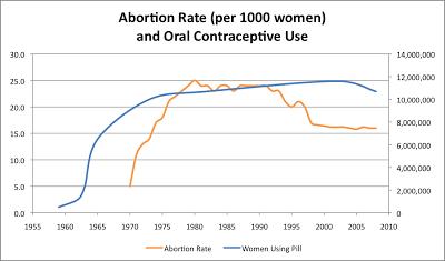 abortion+pill