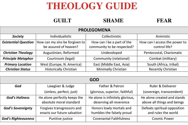 theology-honor1