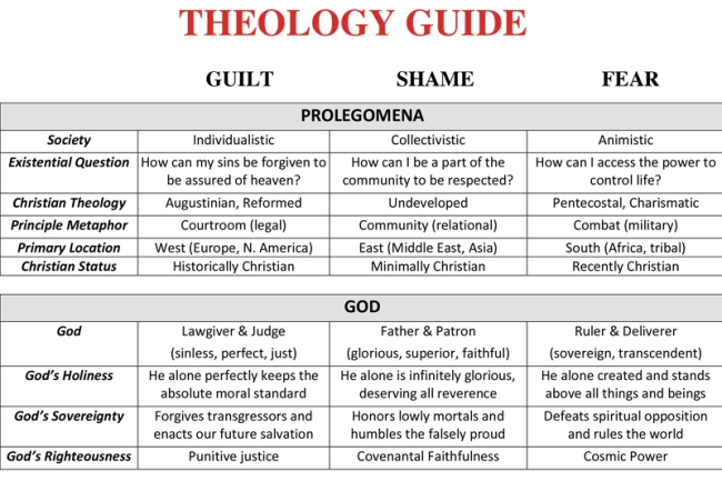 theology-honor1